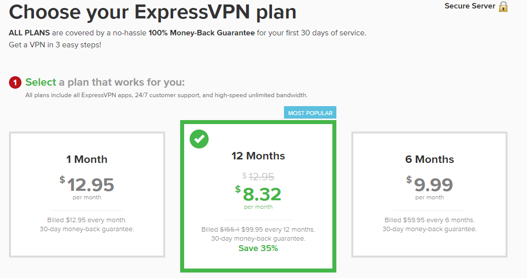 Express vpn Plan